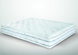 Στρώμα ύπνου morfeas mattress Galaxy