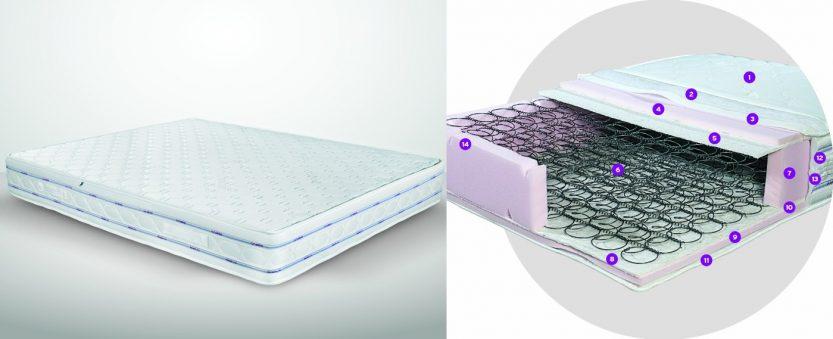 στρώμα ύπνου morfeas mattress harmony