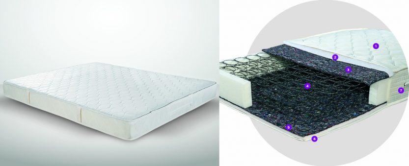 στρώμα ύπνου morfeas mattress standard