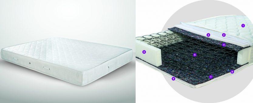 στρώμα ύπνου morfeas mattress star
