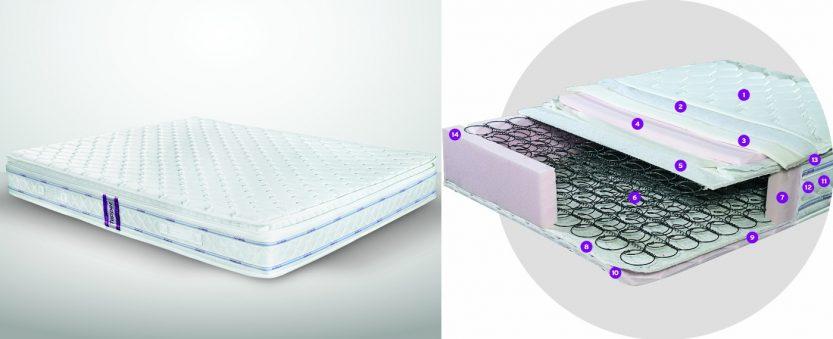 στρώμα ύπνου morfeas mattress topper
